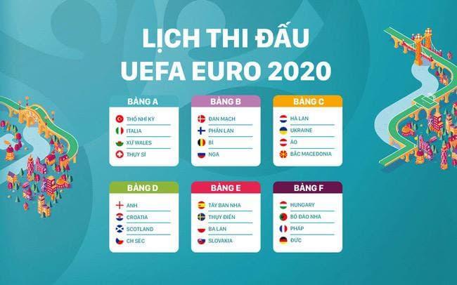 Lịch thi đấu cụ thể theo từng bảng của vòng bảng Euro 2021