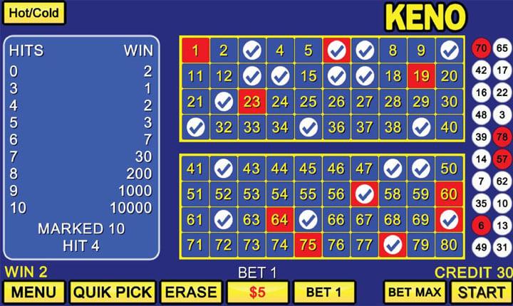 Bí thuật 1: Học cách nhận biết quy luật xuất hiện của các con số trong QQ Keno