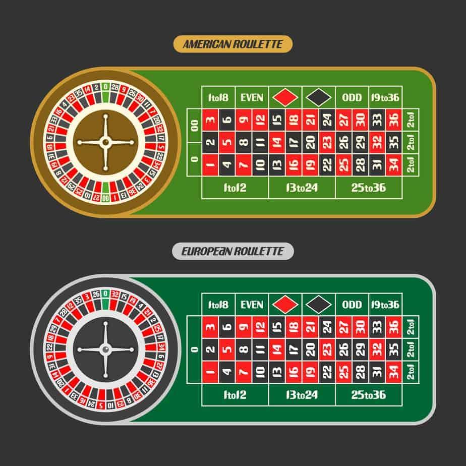 Sự khác biệt giữa 2 vòng quay Roulette phiên bản Châu Âu và Mỹ