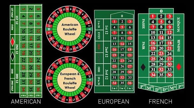 Hãy tìm hiểu rõ các loại Roulette trước khi chơi