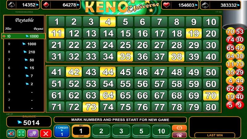 Xổ số Keno, thử vận may cùng những con số