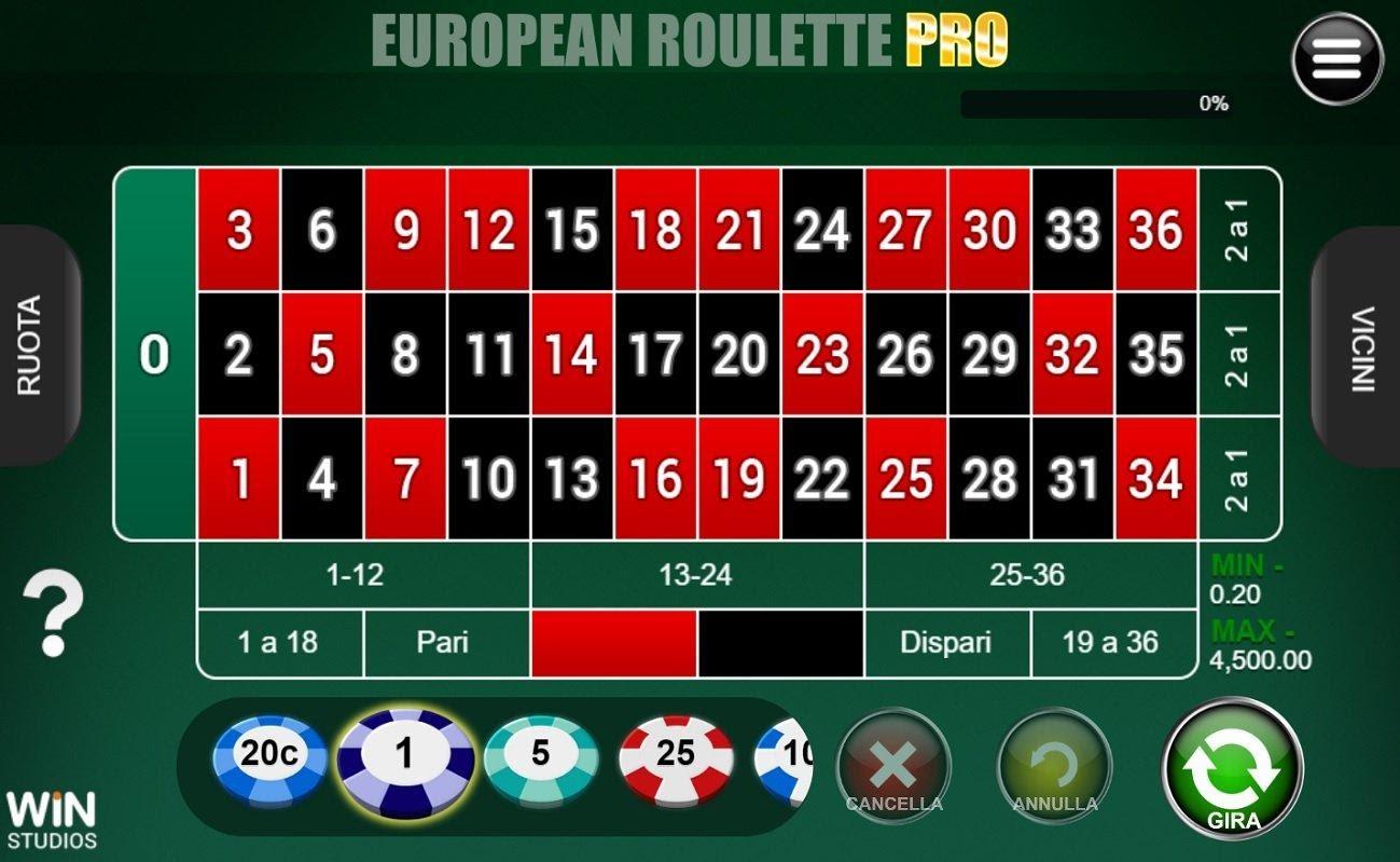Roulette, trò chơi có tỷ lệ thưởng cao nhất