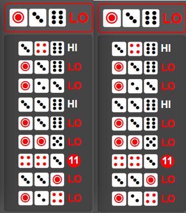 Cách chơi sẽ dựa trên việc dự đoán tổng điểm của 3 viên xúc xắc tương tự như khi chơi Tài Xỉu